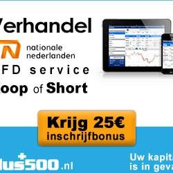 Online Aandelen Nationale Nederlanden Kopen