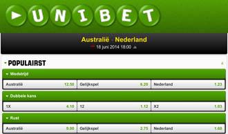 Bij Unibet kan je Online Gokken op Australie - Nederland.