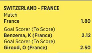 Frankrijk is favoriet om te winnen van Zwitserland.
