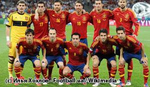 Opstelling Spanje