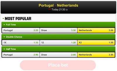 Populaire Weddenschappen voor Portugal-Nederland
