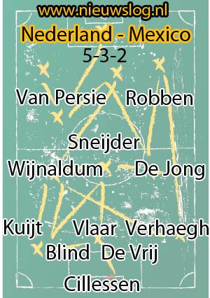 Verwachte Opstelling Nederland tegen Mexico