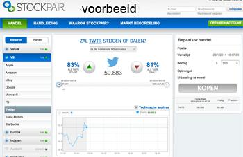 Binaire Opties Aandelen Twitter Kopen